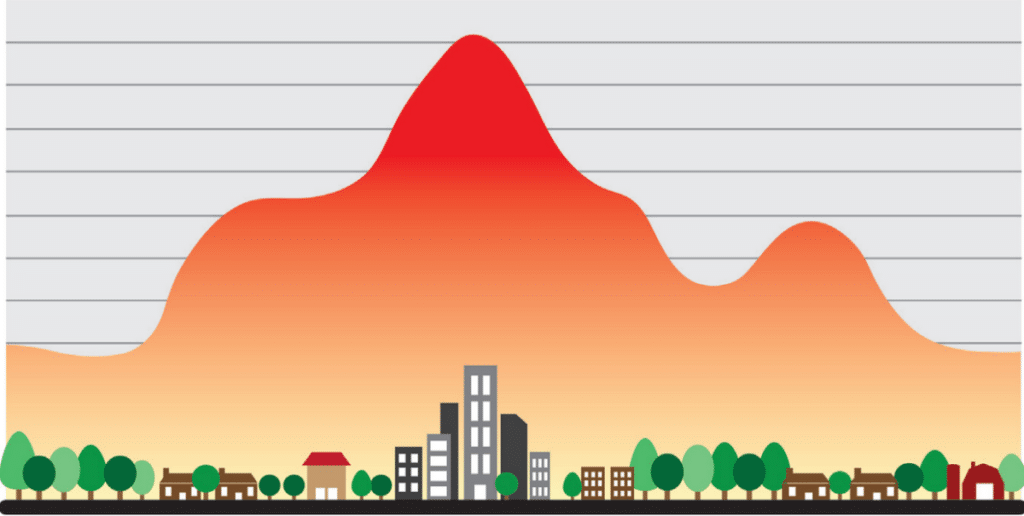 urban-heat-islands